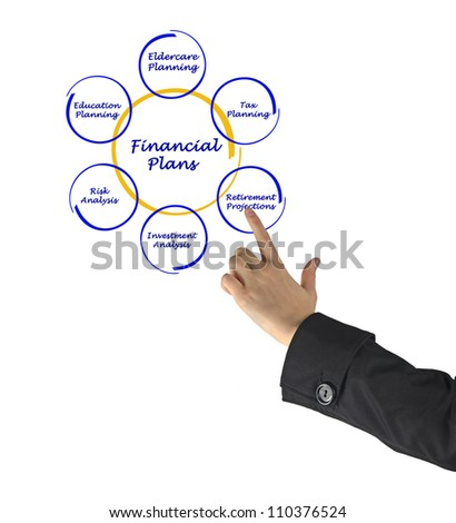 Diagram of financial plans - stock photo
