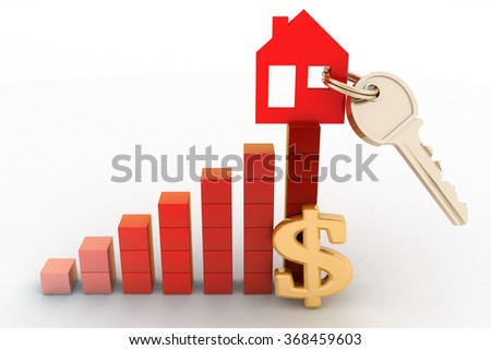 Diagram of growth in real estate prices