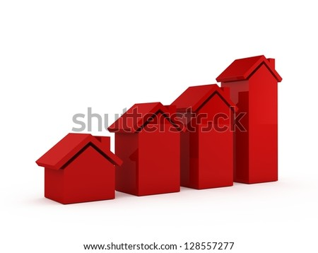 Diagram of growth real estate, red houses, isolated on white background.