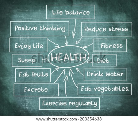 Diagram of HEALTH on blackboard - stock photo