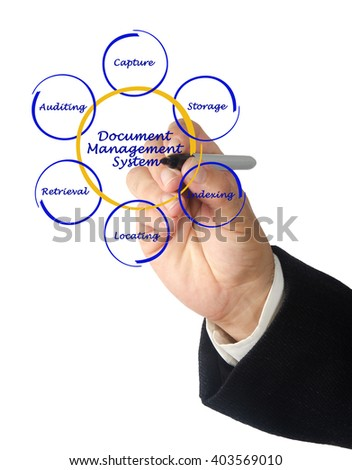 Diagram of Knowledge Management System - stock photo