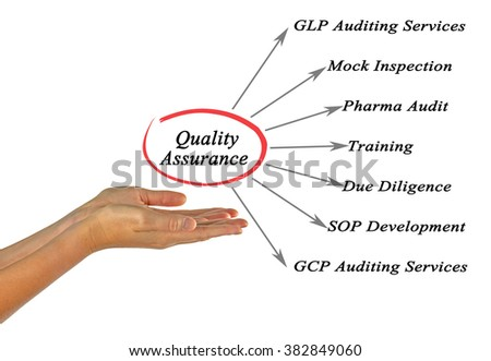 Diagram of Quality Assurance - stock photo
