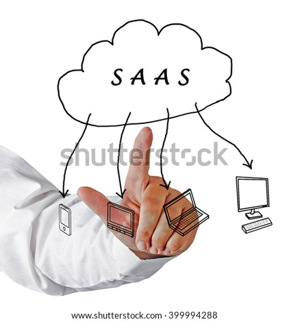 diagram of SAAS connections - stock photo