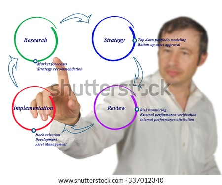Diagram of stock trade - stock photo