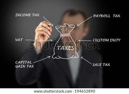 Diagram of taxes - stock photo