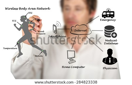 Diagram of telemedicine - stock photo