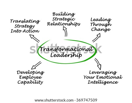 transformational leadership diagram diagram transformational leadership stock illustration ...