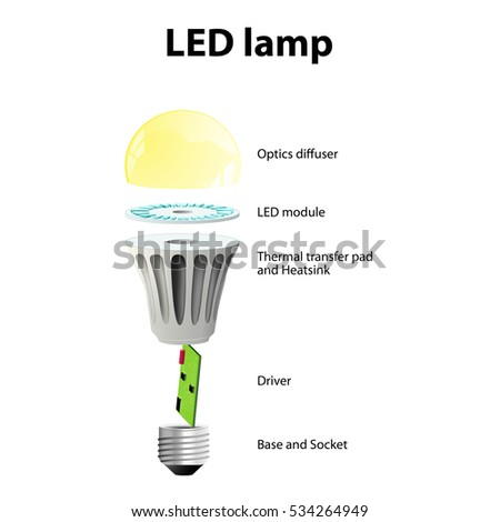 Diagram showing parts modern led lamp 534264949 diagram showing the parts of a modern led lamp labeled mozeypictures Gallery