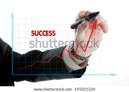 diagram with the word success and the person starts to write by marker