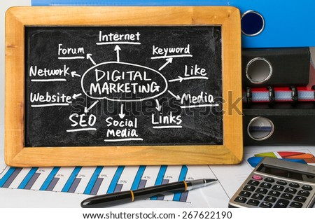 digital marketing concept flowchart hand drawing on blackboard - stock photo