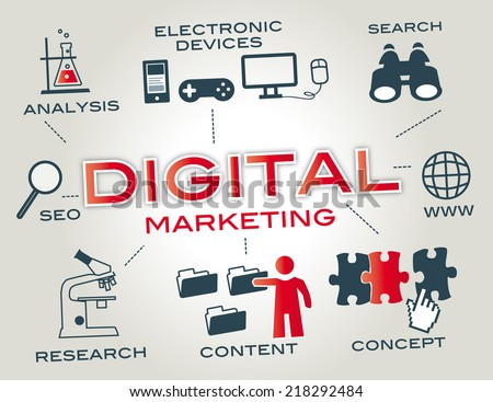 Digital marketing is marketing that makes use of electronic devices to engage with stakeholders  - stock photo
