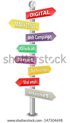 DIGITAL MARKETING - word cloud as colored signpost - NEW TOP TREND