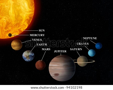 digital painting of the inner planets of our solar system and the sun - stock photo