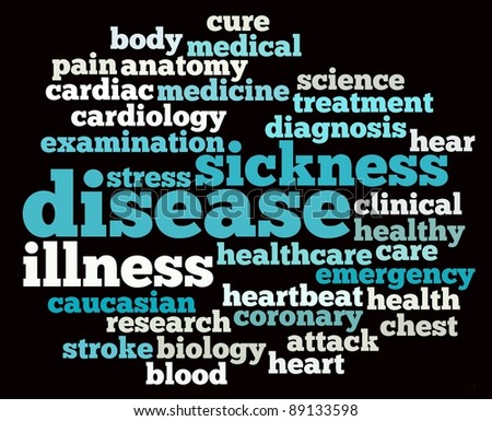 disease info-text graphics and arrangement concept on black background (word clouds)