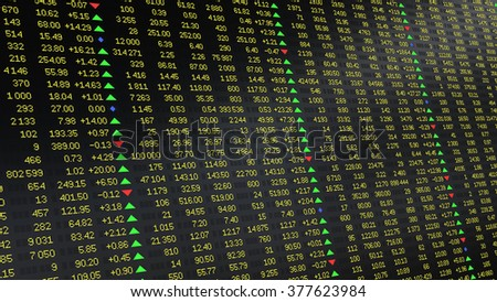 Display of Stock Exchange quotes