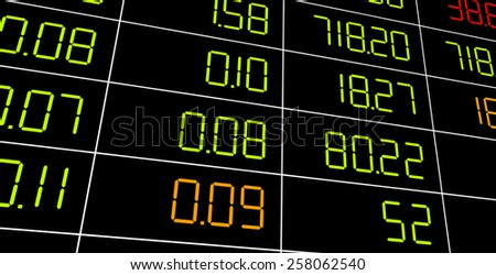 Display of Stock market quotes.