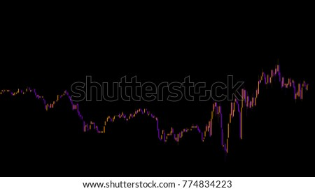 Display of Stock market quotes. Business graph. Candlestick chart on color background of stock market investment trade.