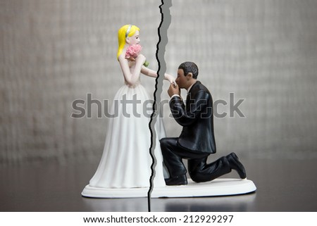 Divorce of a married couple