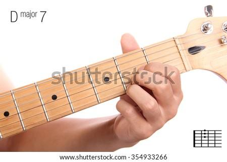 Dmaj7 Major Seventh Keys Guitar Tutorial Stock Photo 354933266