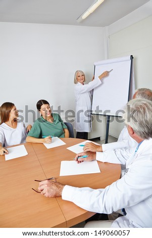Doctor giving lecture at team meeting in a hospital room