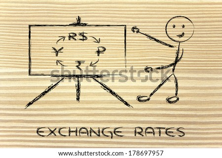 dollar, yuan, rupee, ruble exchange rates designed in a blackboard (BRICS)