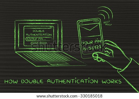 double authentication method: computer with login and phone text with pin