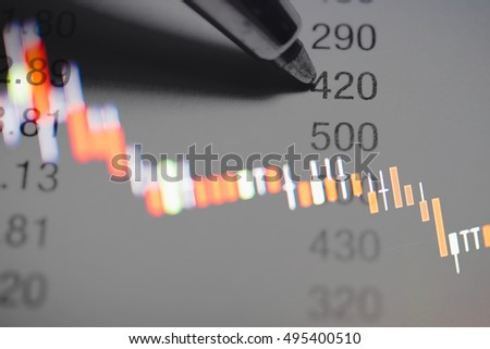 Double exposure of business working items with a digital information for Forex market, Gold market and Stock market trading. key success in business concept.
