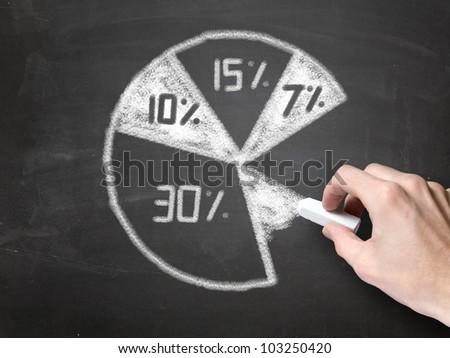drawing pie chart on blackboard - stock photo