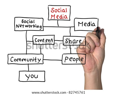 Drawing social media elements on transparent board. - stock photo