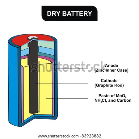 Dry Battery Diagram Stock Photo Royalty Free 83923882 Shutterstock