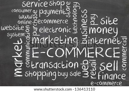 e-commerce word cloud on blackboard