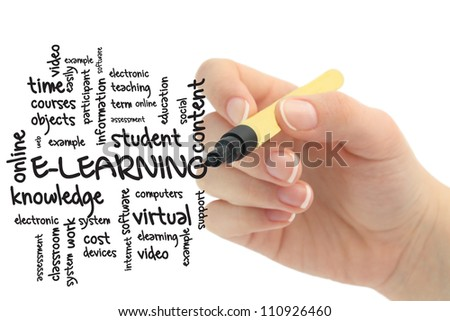E-learning concept in word tag cloud - stock photo