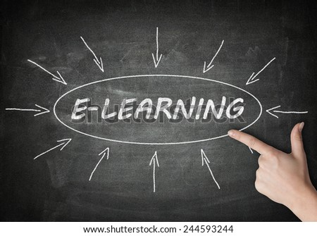 E-Learning process information concept on blackboard with a hand pointing on it. - stock photo