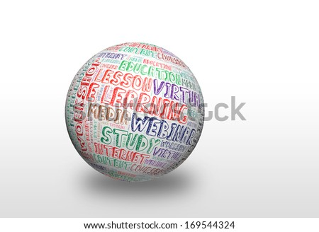 E learning  word cloud on 3d sphere on white