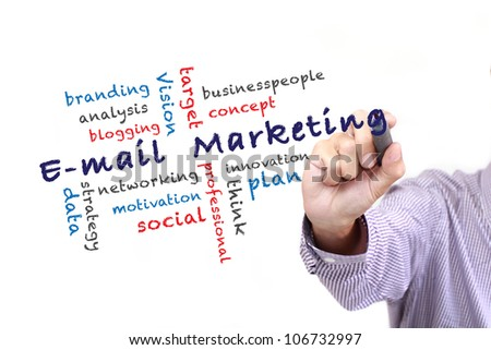 E-mail marketing concept and other related words, hand drawn on white board