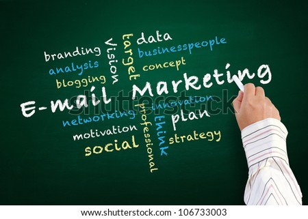 E-mail marketing concept and other related words, hand written on chalkboard