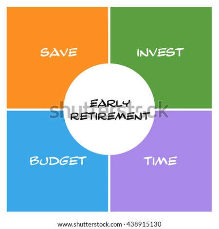 Early Retirement Boxes and circle concept with great terms such as save, invest, budget and more. - stock photo