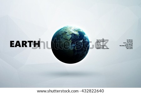 Earth. Minimalistic style set of planets in the solar system. Elements of this image furnished by NASA - stock photo