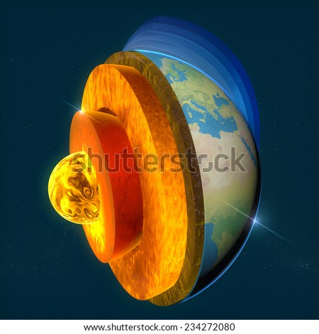 Earth's core, section layers earth and sky, split, geophysics. Elements of this image are furnished by NASA
