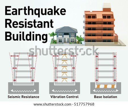 how to create an earthquake proof building