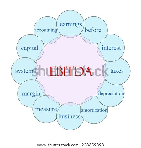 EBITDA concept circular diagram in pink and blue with great terms such as earnings, interest, taxes and more. - stock photo