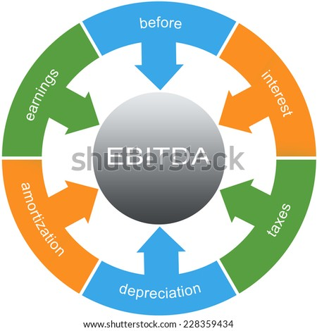 EBITDA Word Circles wheel Concept with great terms such as earnings, depreciation, taxes and more. - stock photo