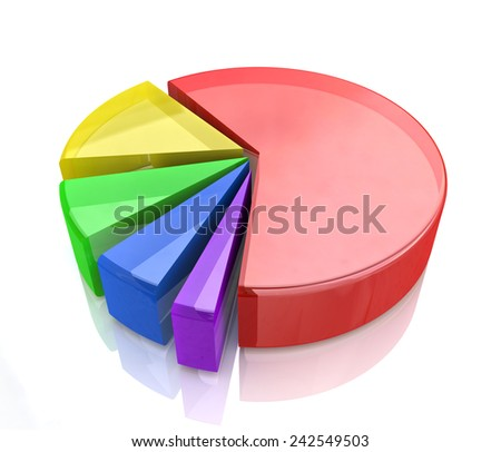 Economic colorful 3d pie chart graph. High resolution render