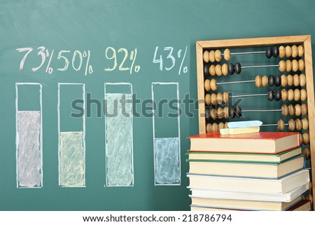 Education concept. Abacus? books and diagram on a blackboard.  - stock photo