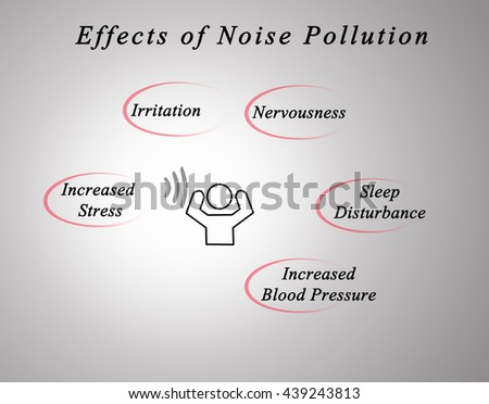 essay on noise pollution in english