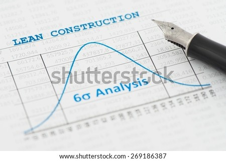Efficiency of Lean Construction Management is shown by a six sigma curve