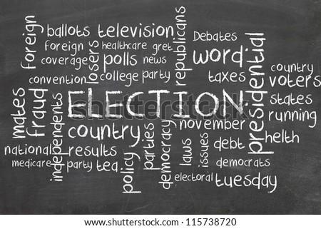 electrion word cloud on blackboard - stock photo