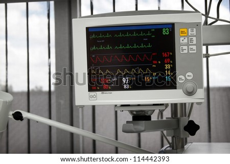 Electrocardiography monitor (ECG) in working mode with heart beat lines on screen