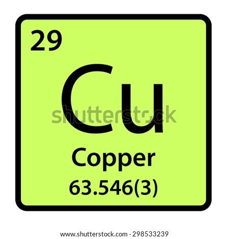 element copper of the periodic table - Periodic Table Copper