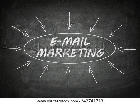 Email Marketing process information concept on blackboard.